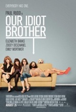 Imagine film online Our Idiot Brother (2011)